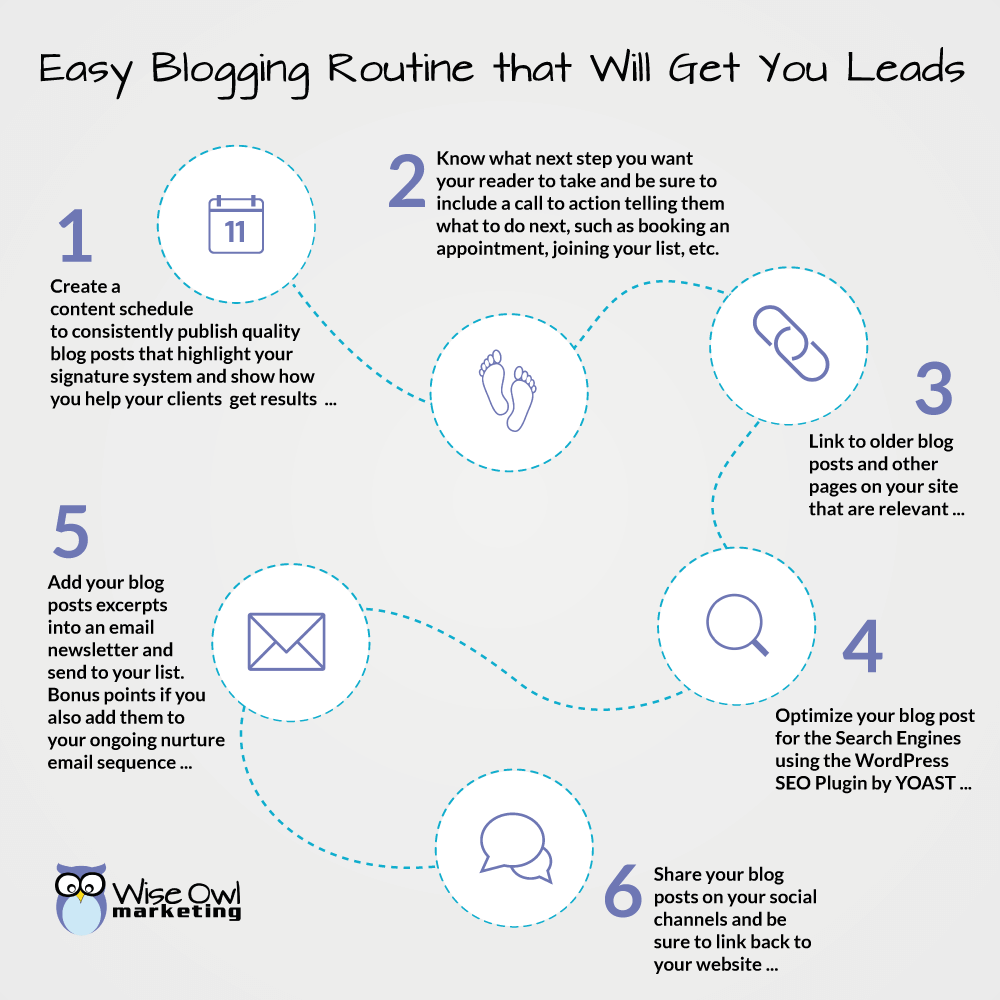 Easy Blogging Routine that Will Get You Clients